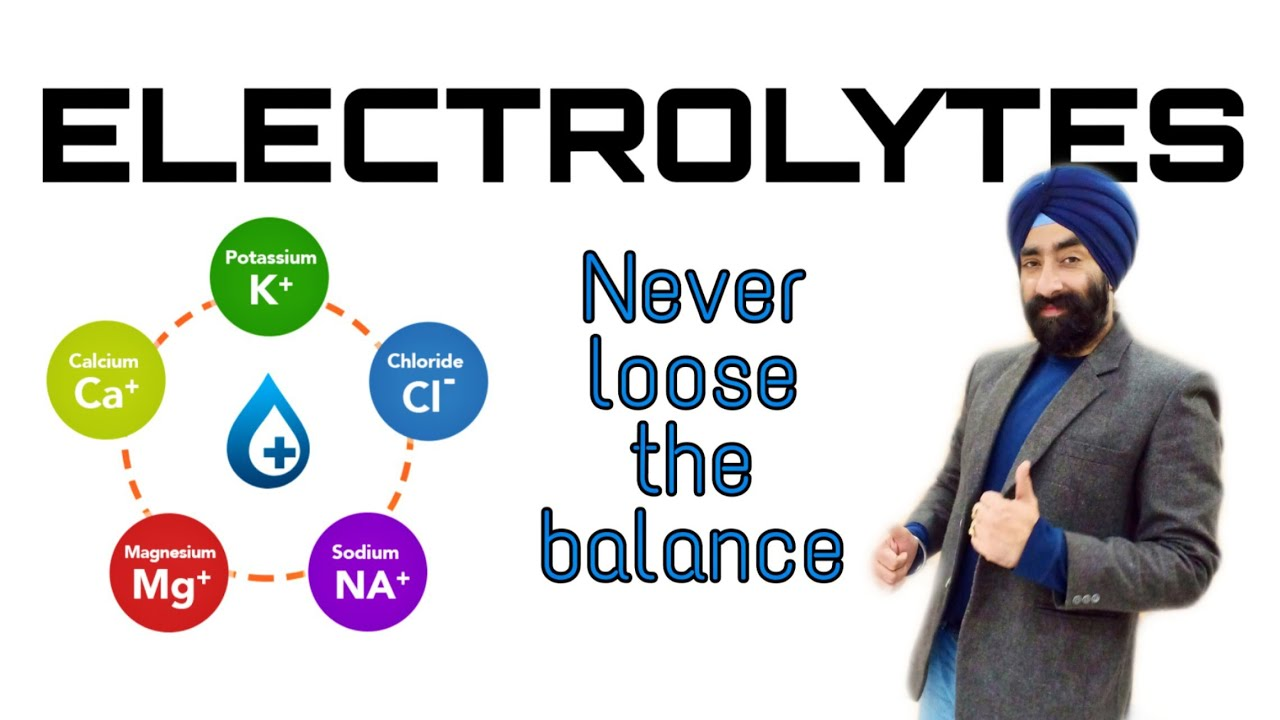 what are electrolytes - 1280×720