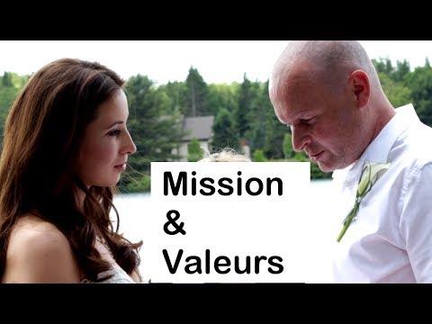 Agence de rencontre CQMI : Valeurs, Mission et Croyances