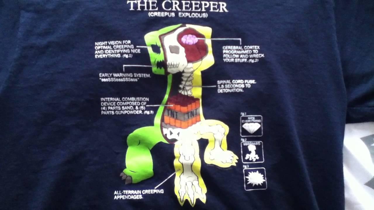 Diagram Of A Creeper - Wiring Diagram Database •