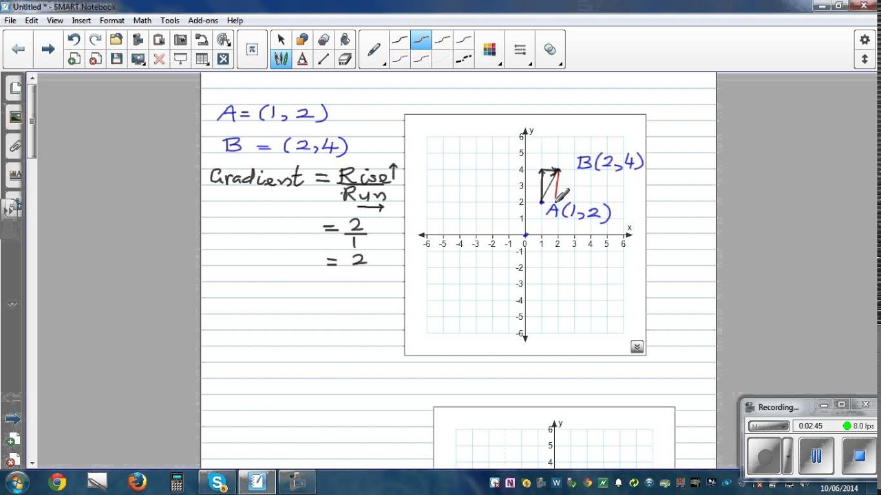 Finding Gradient Of A Lines Joining Two Pairs Of Points