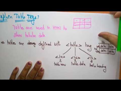 Table Tags In Html   By Bhanu Priya