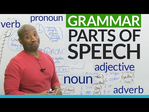 Basic English Grammar: Parts of Speech – noun, verb, adjecti