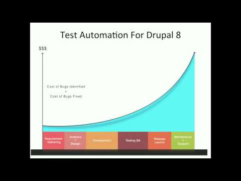 DrupalCon Baltimore 2017: Implementing Full Stack Test Automation for Drupal 8