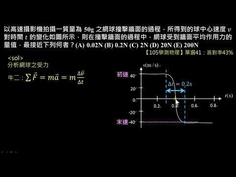牛頓運動定律【例題】【學測物理】105 單選41:網球反彈受力(選修物理Ⅰ) - YouTube