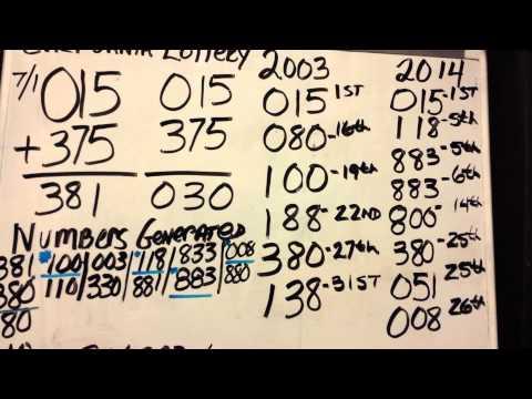 Egyptian Mathematics Method Pick 3 Lottery  - YouTube