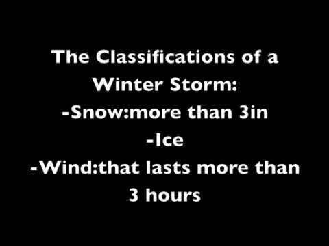 Storm Naming