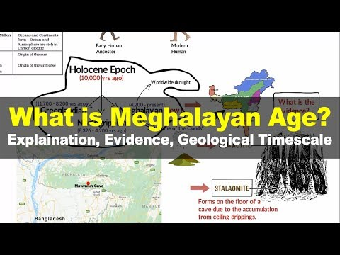 Meghalayan Age - Indepth Explanation, Evidence, Geological Timescale