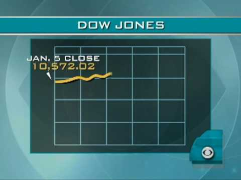 Dow Dip Reflects Wall Street Fears