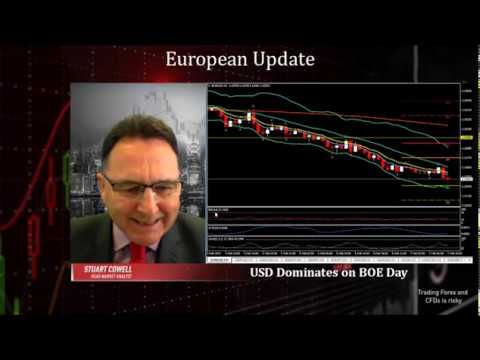 USD Dominates on BOE Day | 0.02.2019