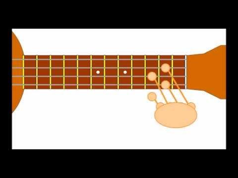 stand by me ukulele tab pdf