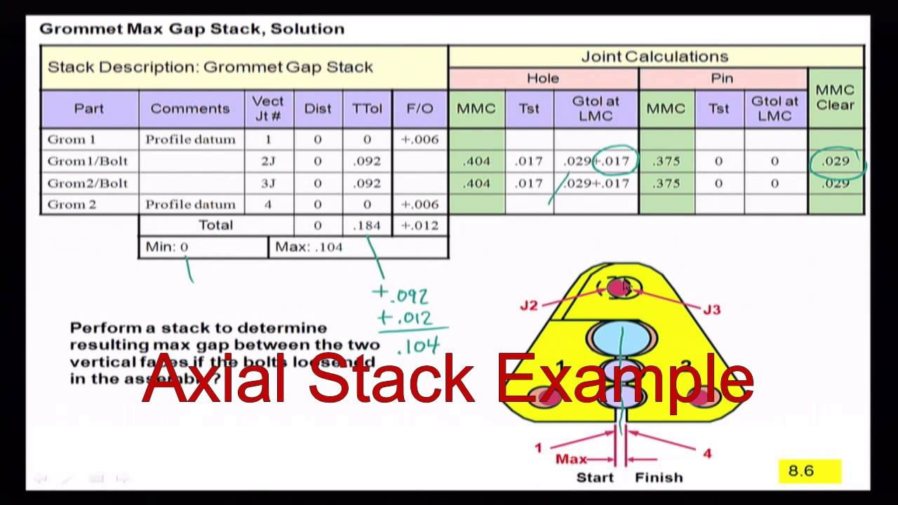 Geotol Linear And Axial Stack Examples Youtube