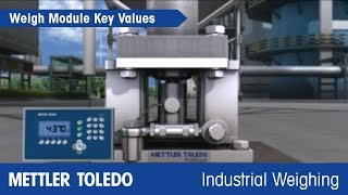 METTLER TOLEDO's Weigh Module Key Values for SWB505 MultiMount™ and SWC515 PinMount™ - en