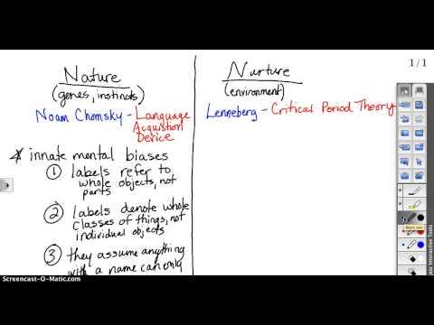 Language Development-Nature v Nurture