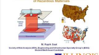 Environmental Risk Analysis of Rail Transport of Hazardous Materials
