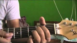 Bhula dena mujhe guitar chords Aashiqui 2 strumming