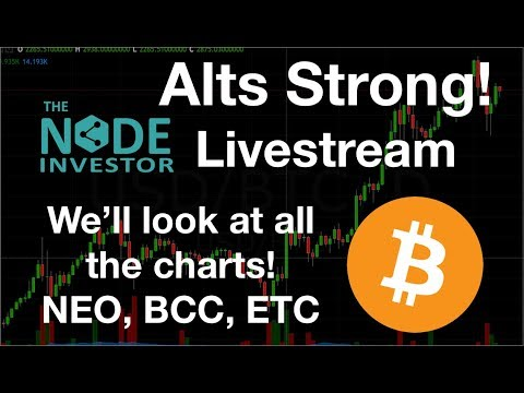 A New Era | BTC Update, Altcoin Rally | Let's Look At Some Charts!
