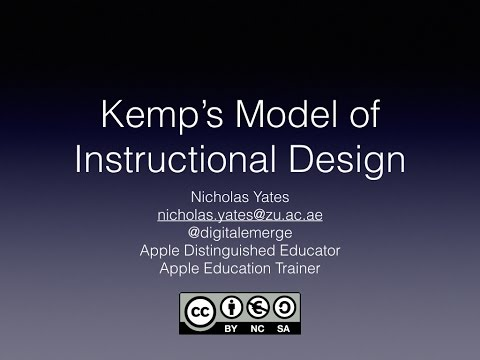 Kemp S Model Of Instructional Design Intro Youtube