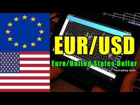 EUR/USD 19/3/21 Daily Signals Forecast Analysis by Trading Gold Strategy
