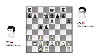 Game of the Day: Karjakin - Caruana / Candidates 2018 / Round 12 /