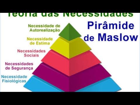 Pirmide de maslow psicologia comportamental youtube pirmide de maslow psicologia comportamental ccuart Images