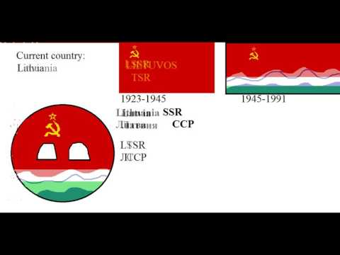 All the Soviet Republics