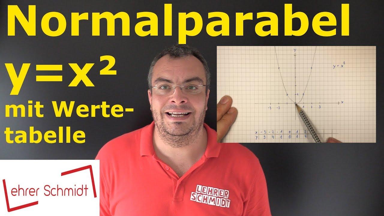 y=x² | Normalparabel mit Wertetabelle | Mathematik einfach erklärt ...