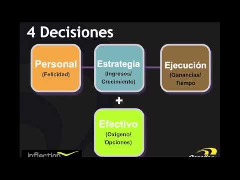 """Las 4 Decisiones """"Dominando los Habitos de Rockefeller"""""""