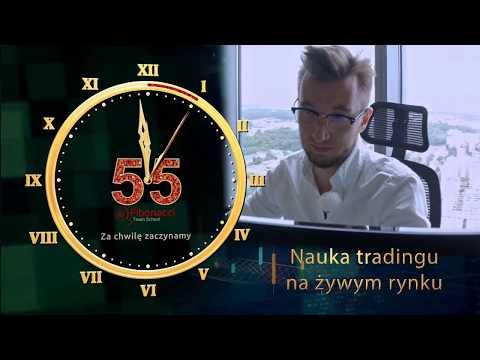 forex godziny handlu