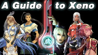 Download A Guide to Getting into the Xeno Series