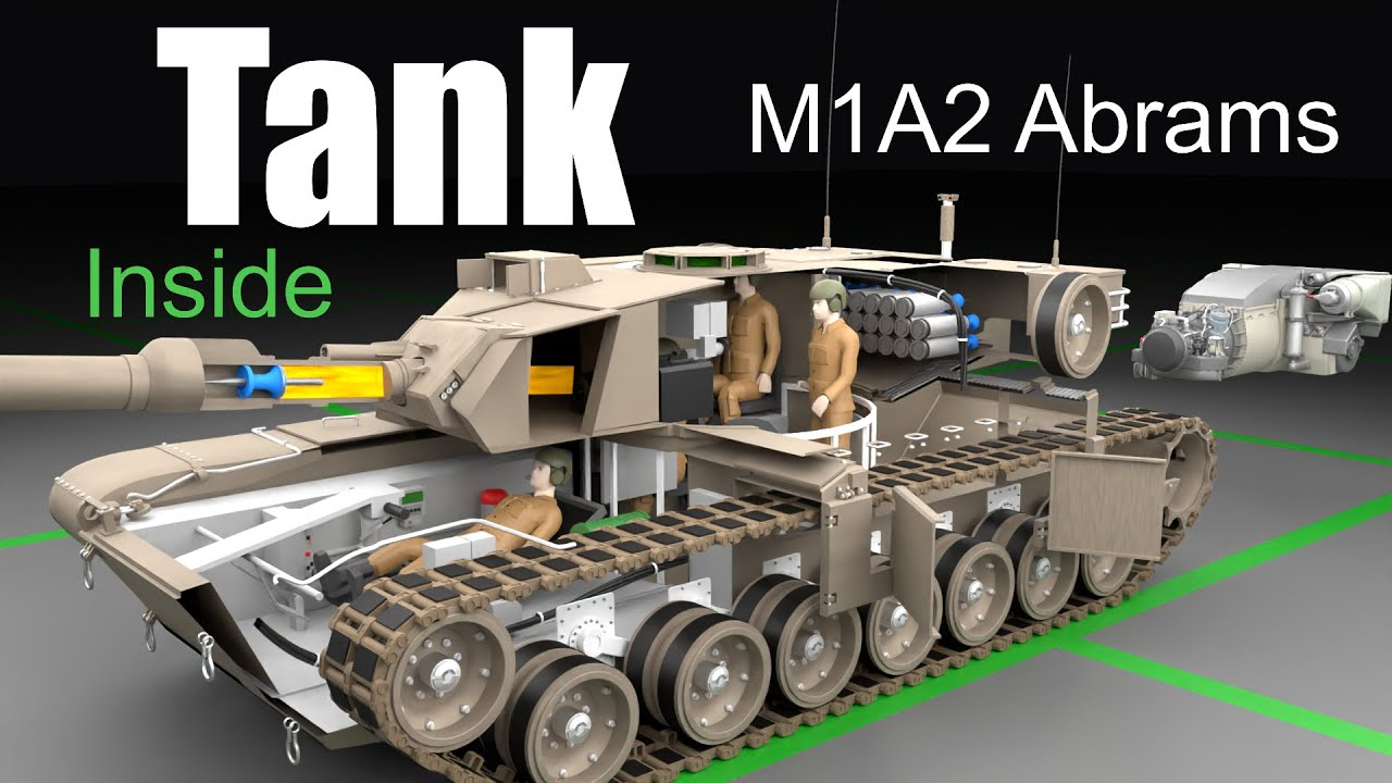How does a Tank work? (M1A2 Abrams)