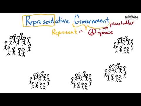 Representative Government Definition for Kids