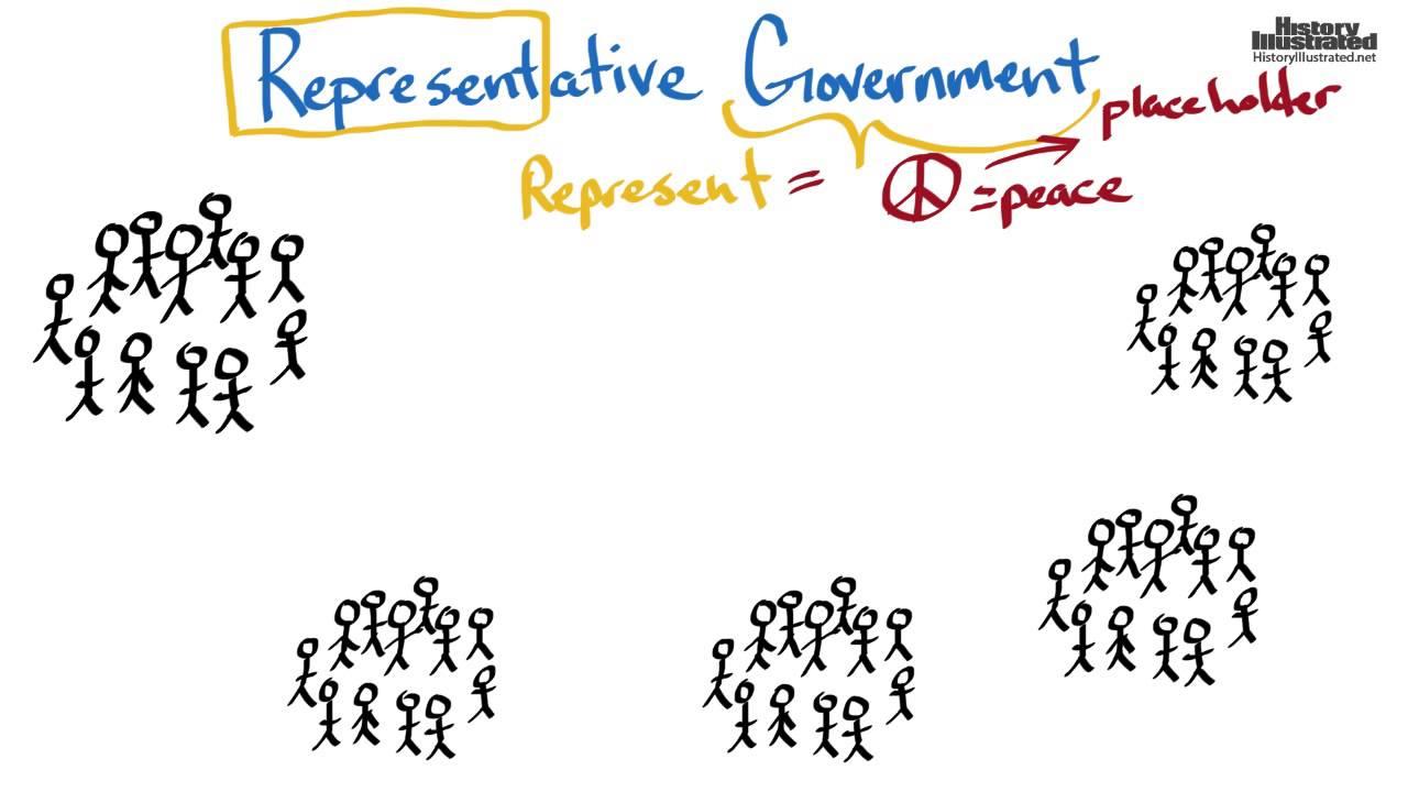 Term of senator and representatives