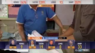 Canal 13 - TÚ DECIDES - Resultados preliminares