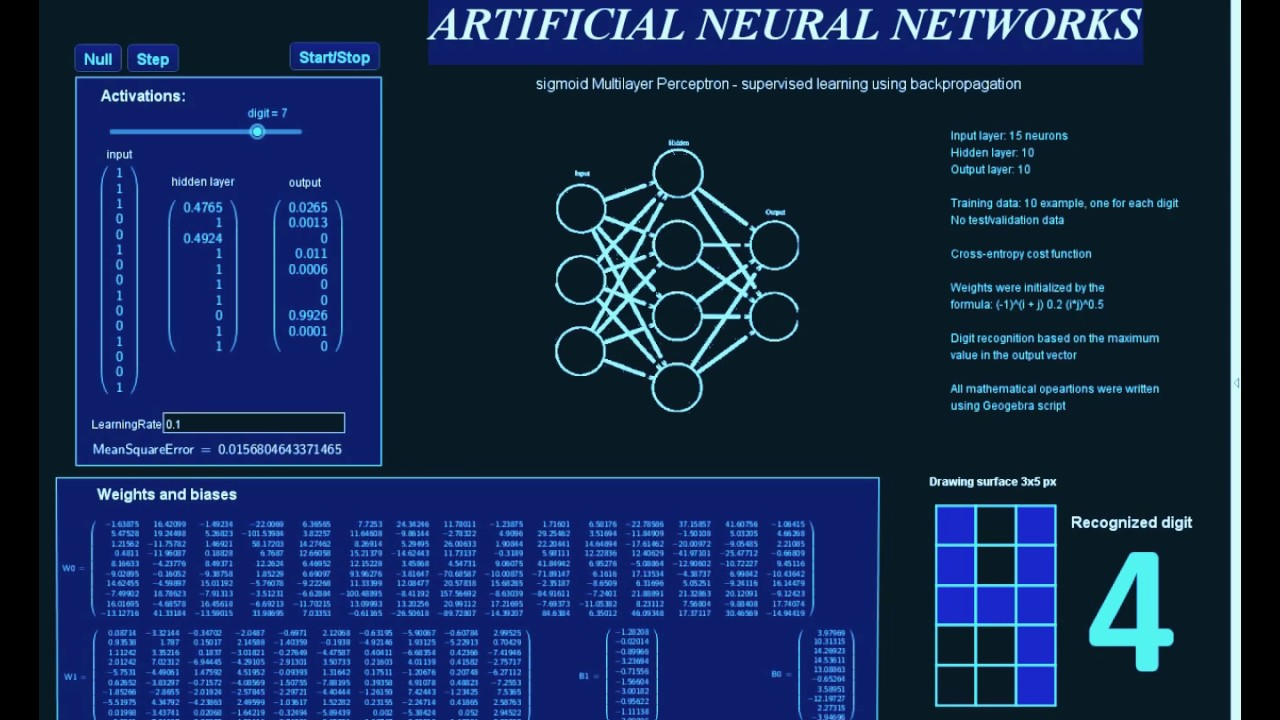 question paper on artificial neural network Home 2014 question papers fundamentals of fuzzy logic and artificial neural networks and artificial neural networks sathyabama university question papers.
