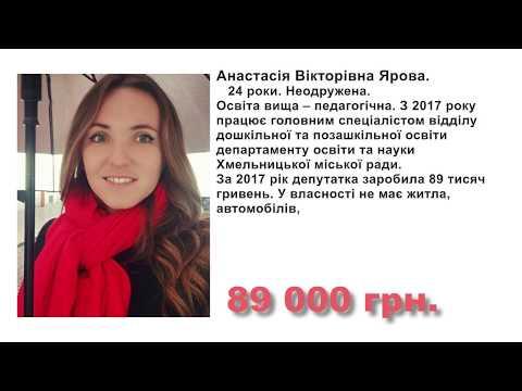 """TV7plus: Програма """" Впізнай свого """" . Анастасія Ярова ."""
