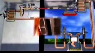 Как работает сплит система(, 2014-04-24T07:33:33.000Z)