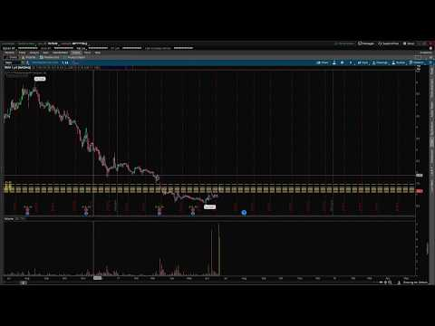 Online trading how to