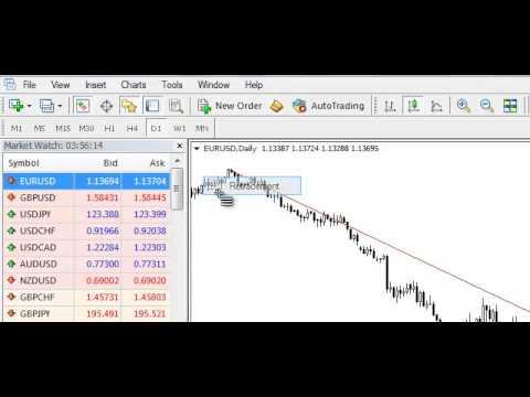fbs-indonesia---belajar-teknikal-forex-trading-menggunakan-trandline
