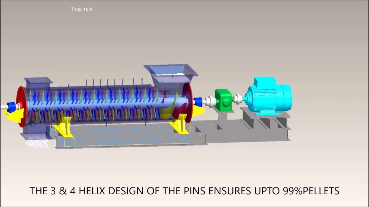 Finex Process Equipment Pin Mixer Pelletizer Youtube