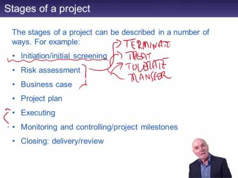 ACCA P3 Chapter 24 Project management