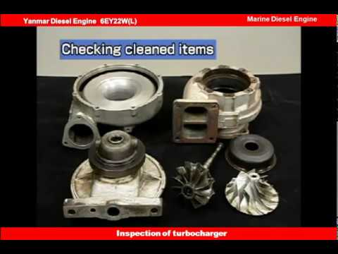 Diesel engine repair and maintenance  44.Inspection of turbocharger