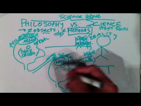 Method of philosophy vs science
