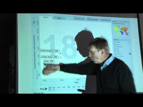 Hans Rosling: Norges suksess på 5 minutter