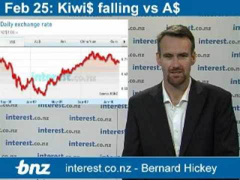Economic weather report: New Zealand dollar weakening vs Australian dollar