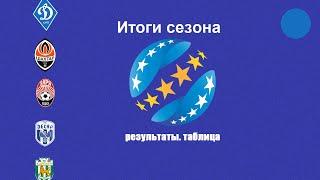 Футбол Чемпионат Украины Итоги сезона Результаты таблица расписание