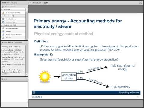 Primary Energy Demand of Renewable Energy Carriers - Part 1