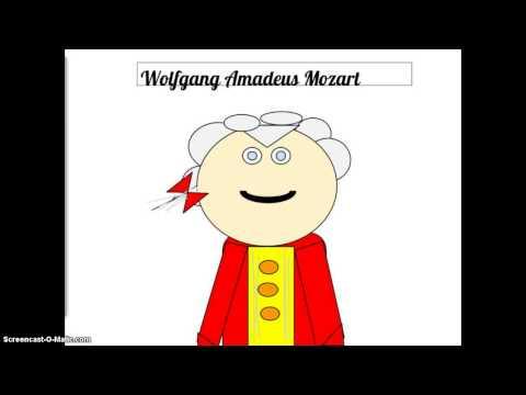 Adrian's Mozart Bio