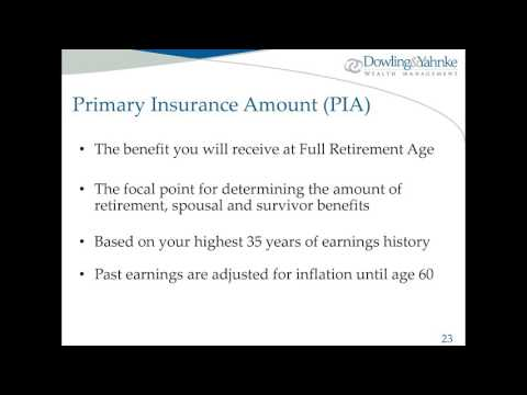 Social Security - Full Retirement Age (FRA) and Primary Insurance Amount (PIA)