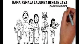 Sumber : bahagian pembangunan kesihatan keluarga, kementerian malaysia dapatkan banyak lagi maklumat melalui www.myhealth.gov.my