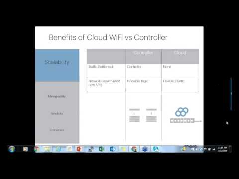 Classrooms of Tomorrow Need Cloud Managed WiFi Today